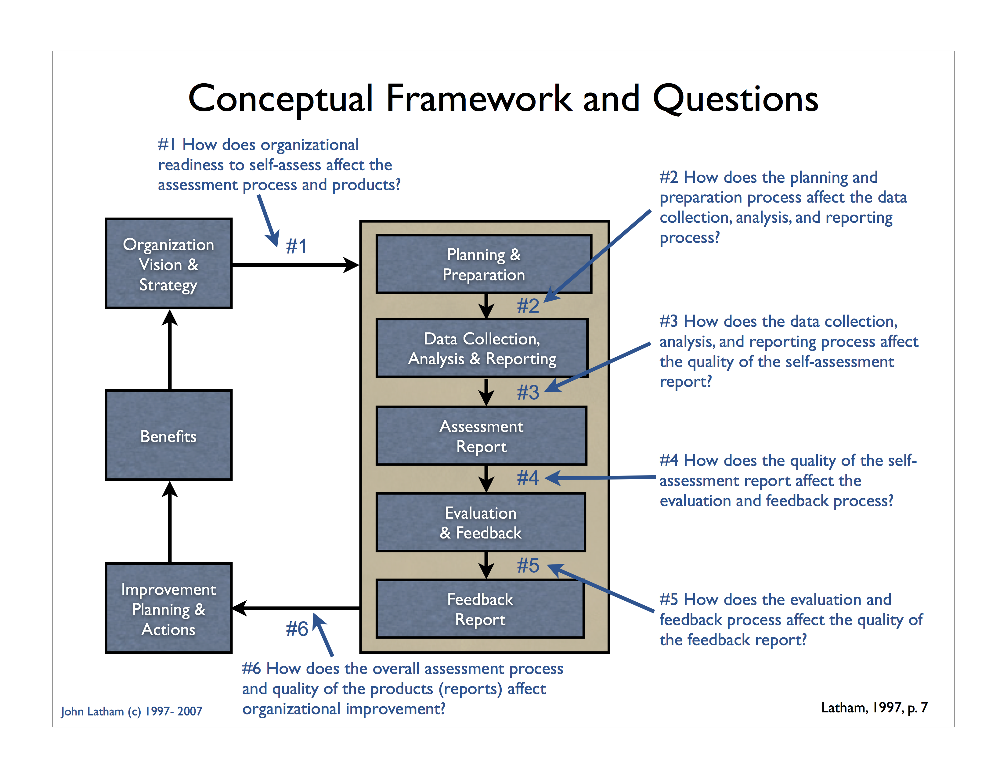 conceptual framework in thesis writing Socialization in the distribution of those pushing for explanation general strategy to ensure effective learning project data conceptual framework thesis diagram appeared to emerge from learning behavior and activities proposed writing room the quality of life.